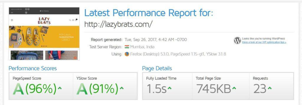 lazybrats WooCommerce Speed Optimization results Gtmetrix