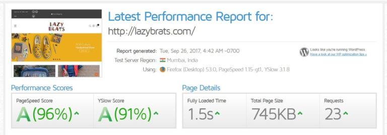 lazybrats WooCommerce Speed Optimization results Gtmetrix