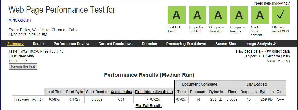 webpagetest.org results of RunCloud