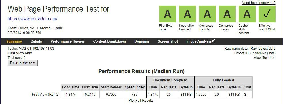 new webpagetest results